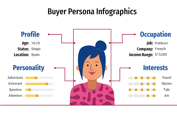 Buyer Personal PowerPoint Template