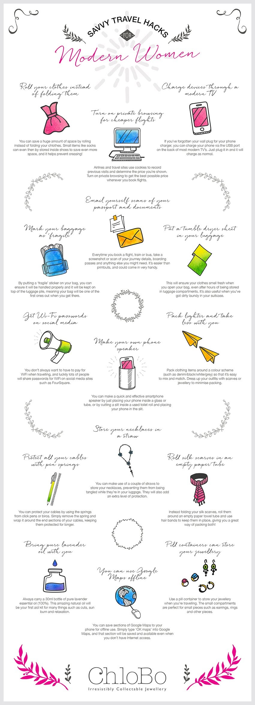 Travel Hacks for the Modern Woman #infographic