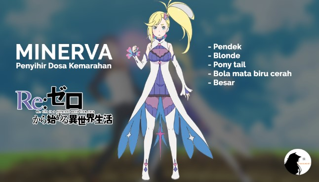 Penampilan Minerva Re:Zero