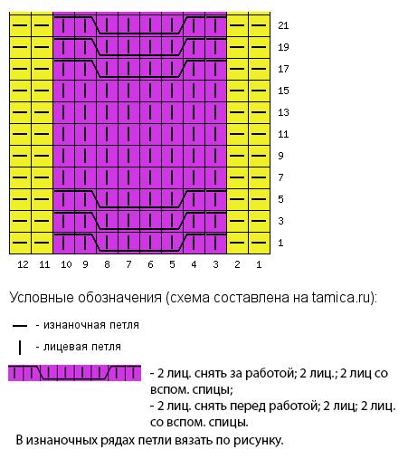 Аранская коса (схема).