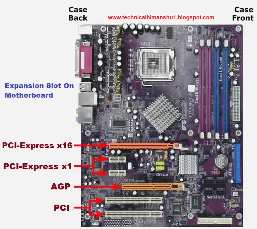 Video Expansion Slots
