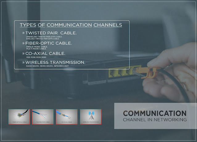 communication-channels-in-computer-networking