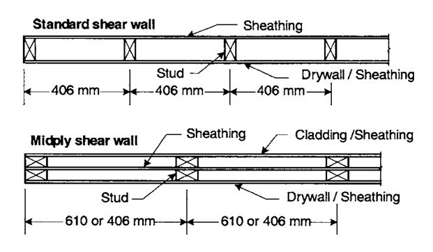 SHEAR WALL ~ Engineering Seminars
