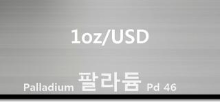 오늘 팔라듐 1 온스(oz) 시세 : 99.95 팔라듐 1 온스 (1oz) 시세 실시간 그래프 (1oz/USD 미국 달러)