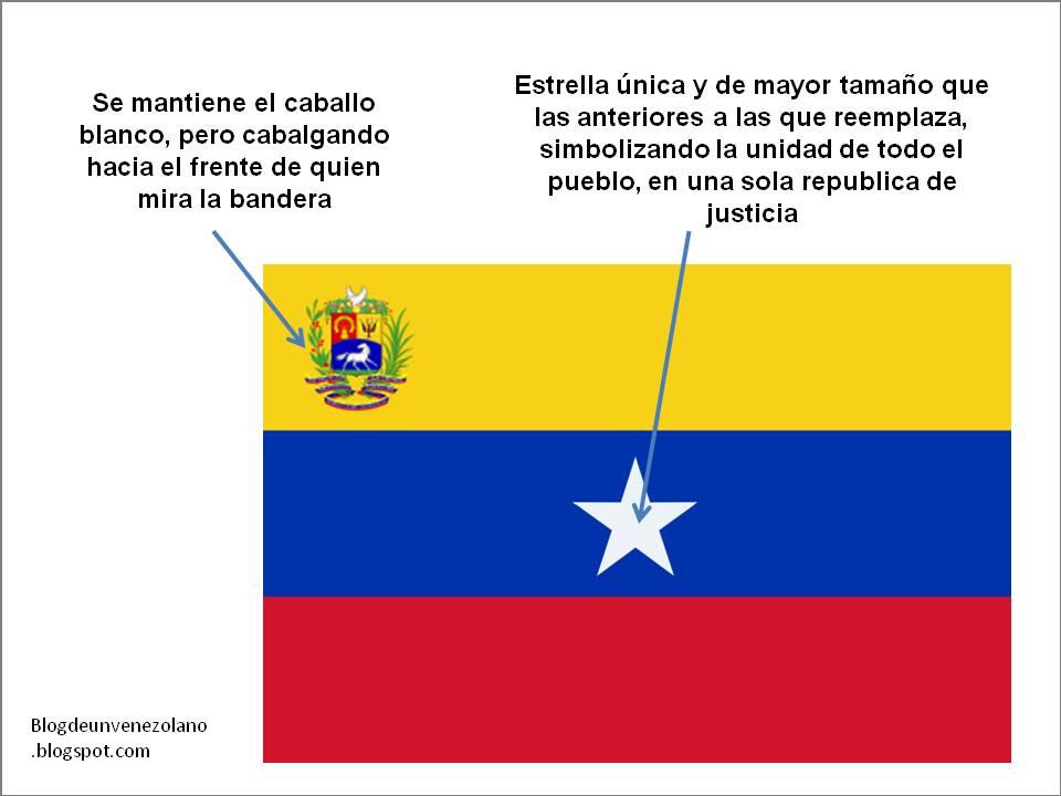 significado de estrellas de la bandera de venezuela