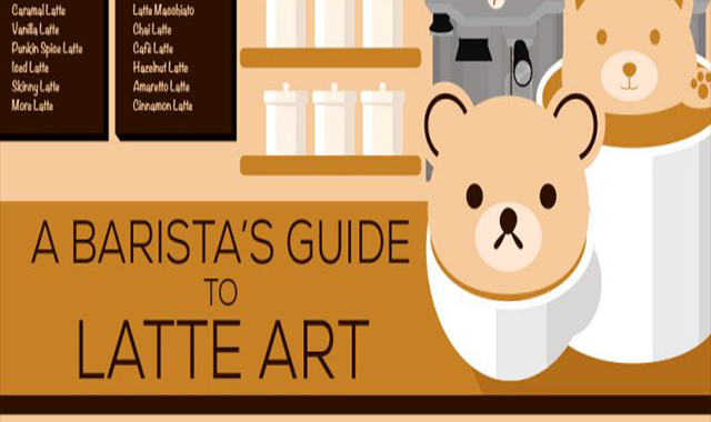 A Latte Art Guide From Barista