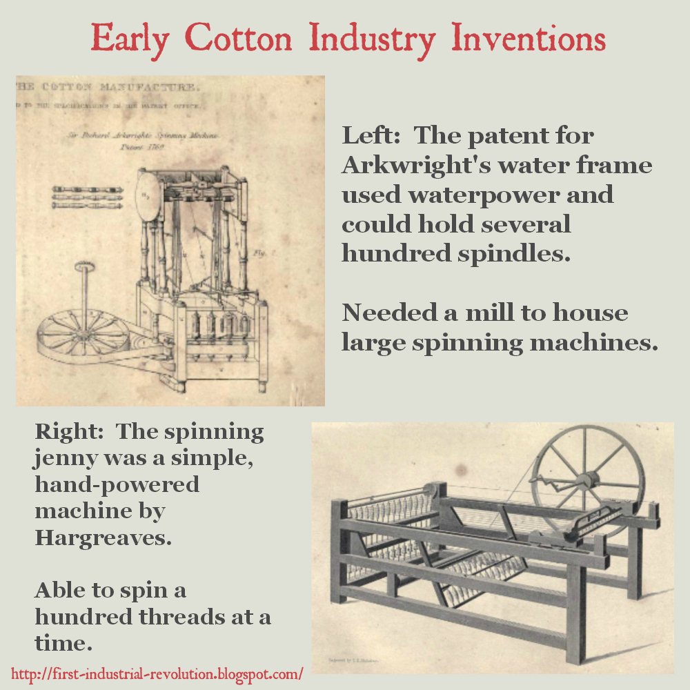 small resolution of picture hargreaves and arkwright s spinning machines 1 p 689 6 p