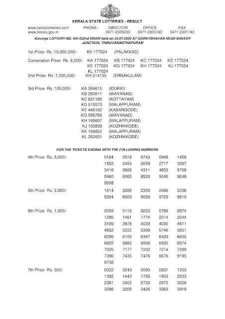 Kerala lottery Official Result Karunya KR-432  dated 25.01.2020 Part-1