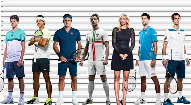 Dominic Thiem, Rafael Nadal, Roger Federer, Cristiano Ronaldo, Maria Sharapova, Novac Djokovic, and Andy Murray Height Comparison