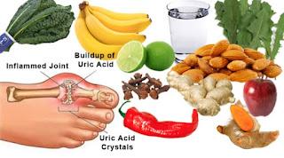 cara mengatasi asam urat dengan bahan herbal alami