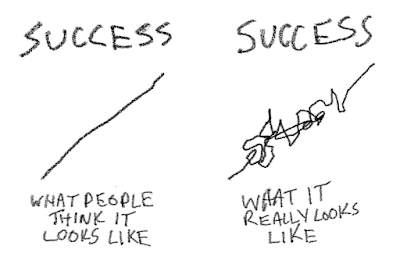 https://petapixel.com/2014/08/05/stumbling-forward-embracing-mistakes-stumble-towards-success/