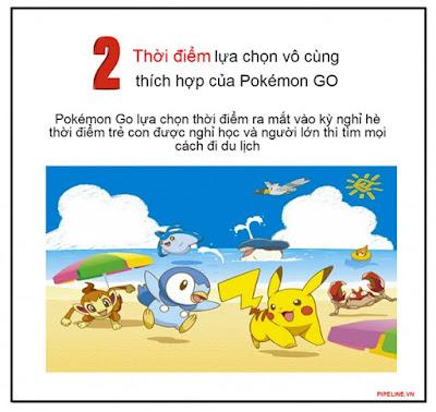 6 bài học Marketing từ Pokémon