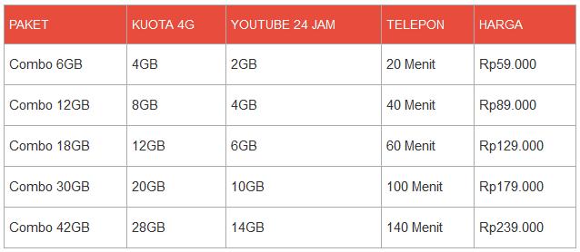 Paket Internet Xl Murah Untuk Android Terbaru 2018 Butchershook Net