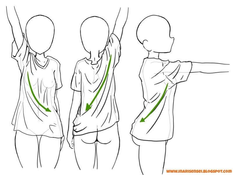 dessiner les plis des vêtements