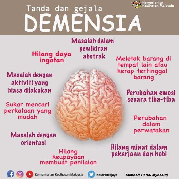 sebab dementia