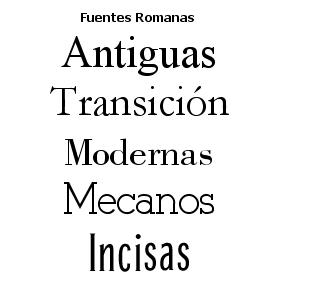 teoria tipografica: familias tipograficas