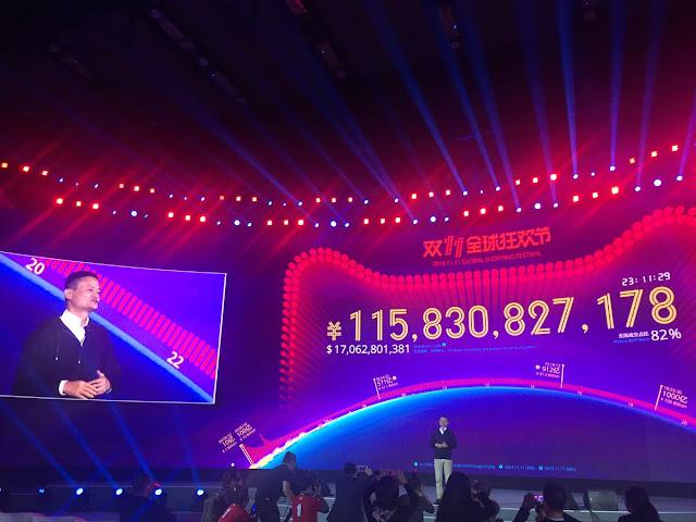 Alibaba حققت أكثر من 15 مليار دولار خلال 20 ساعة فقط