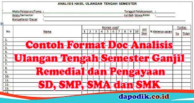 Contoh Format Doc Analisis Ulangan Tengah Semester Ganjil, Remedial dan Pengayaan