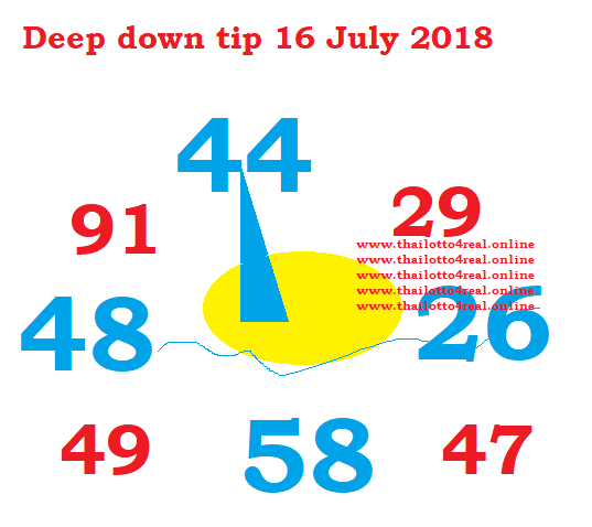 Thai lottery 16 July 2018 final paper 4pc sure tip