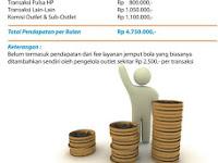 Fastpay Tulang Bawangmasyarakatsuka bisnis loket pembayaran listrik , fastpay ppob lengkap