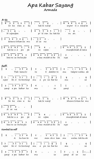 Chord Armada Apa Kabar Sayang : chord, armada, kabar, sayang, Kabar, Sayang, Armada, Dunia, Angka
