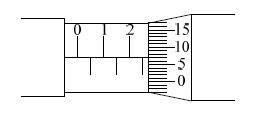 Sebuah mikrometer sekrup digunakan untuk mengukur ketebalan uang logam dan hasil pengukurannya