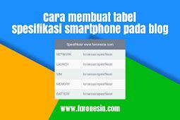 Cara membuat tabel spesifikasi smartphone pada blog