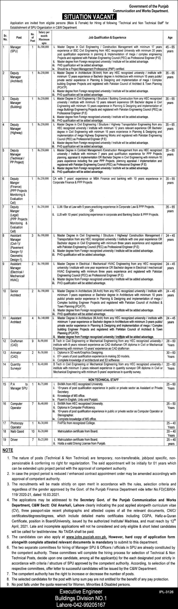 Communication and Works C&W Department Punjab Jobs 2021