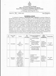 Apply For Accountant And DEO Post