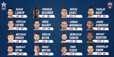2018-2019 sezonu Anadolu Efes kadrosu