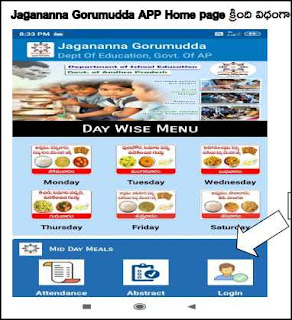 Jagananna Gorumudda MDM App - How to Login, User Manual