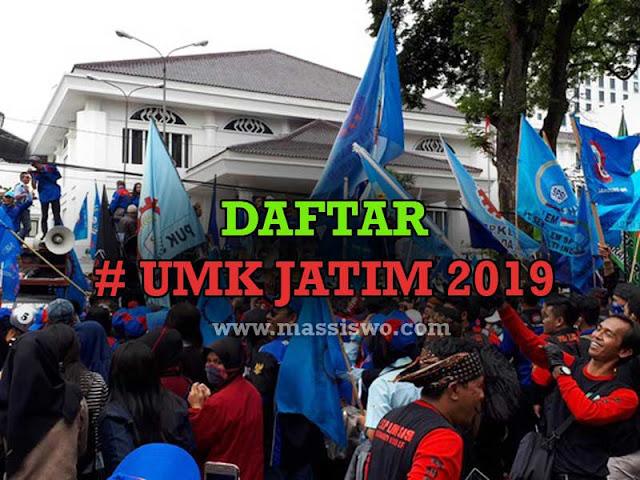 UMK Jatim 2019 Terbaru