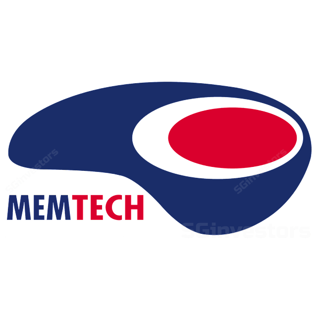 MEMTECH INTERNATIONAL LTD (BOL.SI) @ SG investors.io