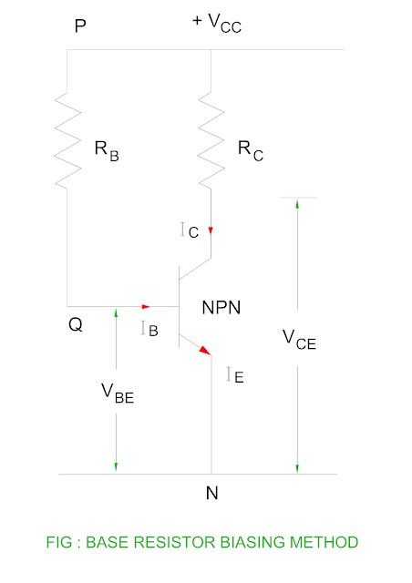 base-resistor-bias-method