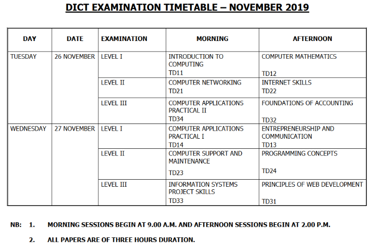 DICT Examination Timetable – November 2019