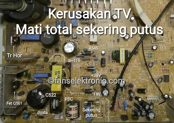 Kerusakan TV Sekring Putus