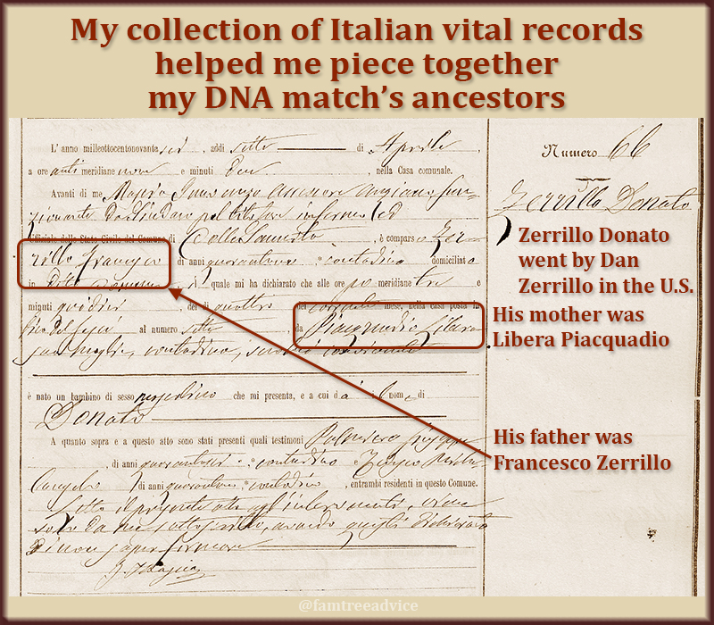 If you recognize names from your ancestral hometowns, it helps with your DNA matches.
