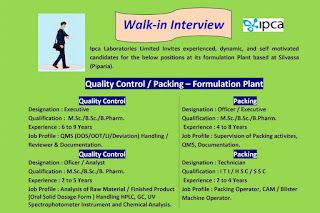 10th, 12th Pass, ITI, M.Sc., B.Sc., B.Pharm Job Requirement in Ipca Laboratories Limited Walk in Interview On 27th December 2020