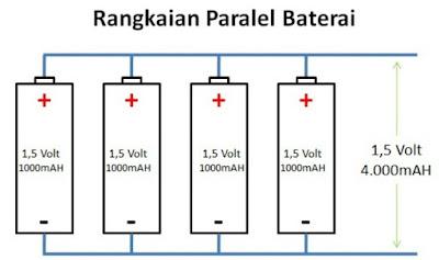 Rangkaian Baterai Paralel