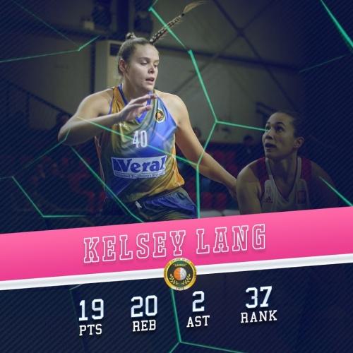 Η Λανγκ MVP της 18ης Αγωνιστικής στην Α1 Γυναικών