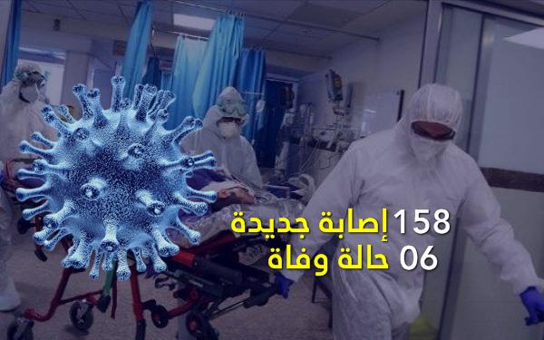 وزارة الصحة : 158 إصابة جديدة و 6 حالات وفاة