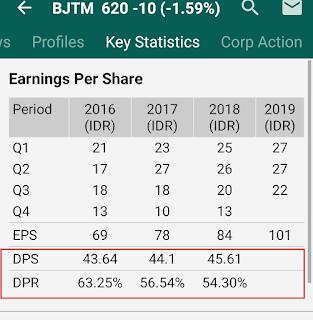 Menghitung potensi dividen yield BJTM