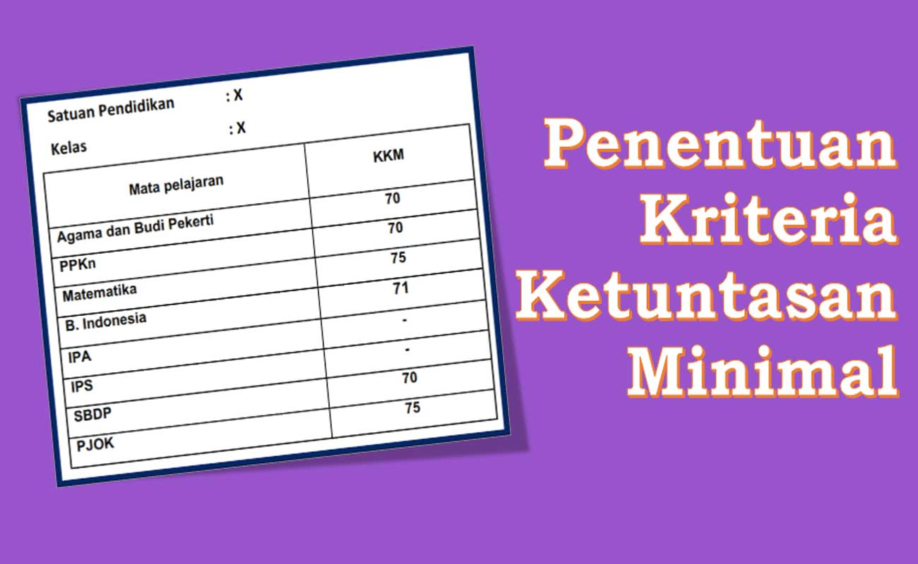 Contoh SK Penetapan Kriteria Ketuntasan Minimal (KKM)