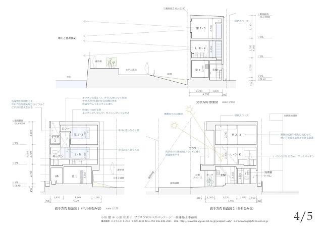 川の広がりを取込む立体的内部空間の三階建て狭小都市型住宅 断面計画