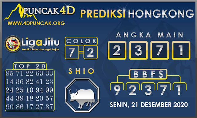 PREDIKSI TOGEL HONGKONG PUNCAK4D 21 DESEMBER 2020