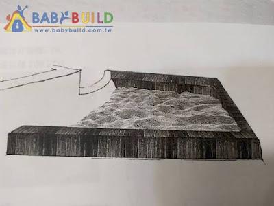 BabyBuild 沙坑設計圖
