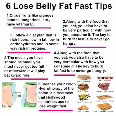 Belly fat combat - 6 Lose Belly Fat Fast Tips