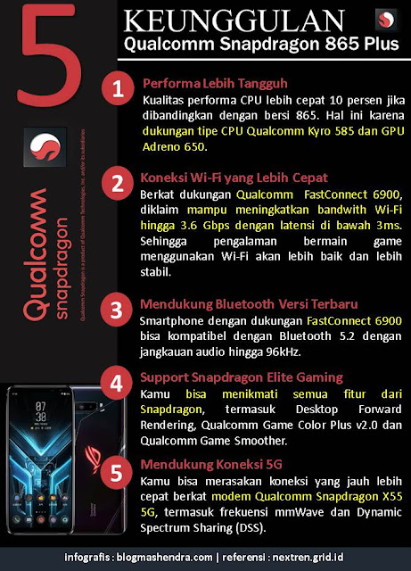 Keunggulan Qualcomm Snapdragon 865 Plus