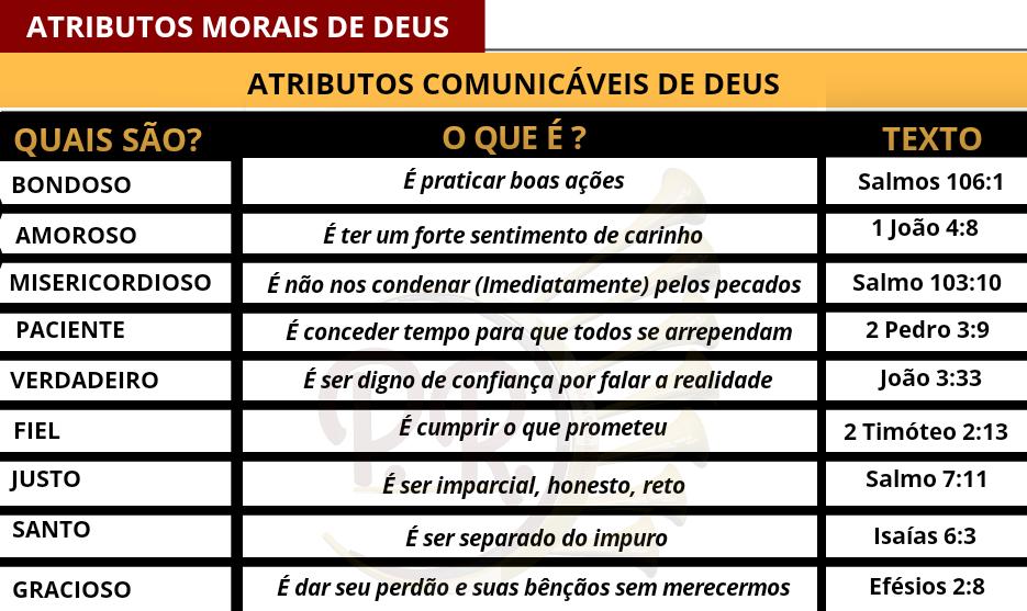 Atributos Morais de Deus