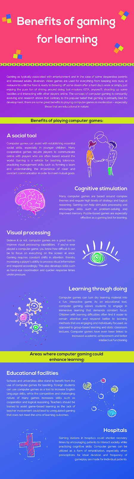 Benefits Of Gaming For Learning: Infographic